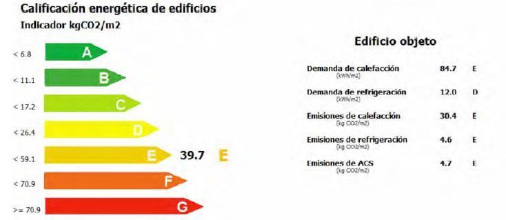 CALIFICACION ENERGETICA INICIAL