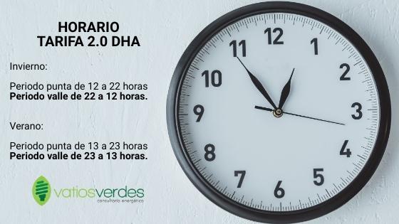 HORARIOS TARIFA 2.0 DHA